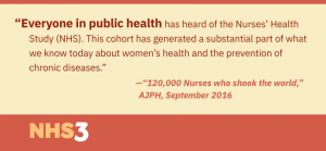 Everyone in public health has heard of the first Nurses' Health Study (NHS). This cohort has generated a substantial part of what we know today about women's health and the prevention of chronic diseases.